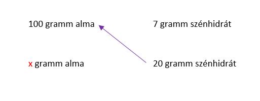 160gramm-szenhidrat-szamolas-4