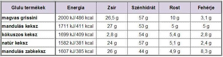 160-gramm-glutenmentes-glulu-5